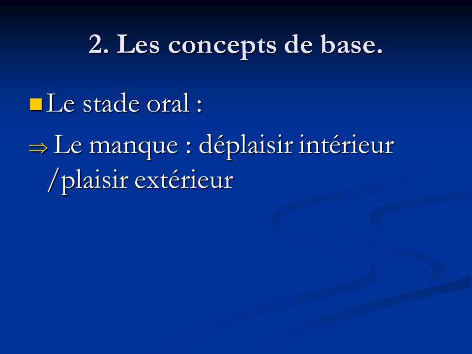 2. Les concepts de base. Le stade oral : Le manque : déplaisir intérieur /plaisir extérieur