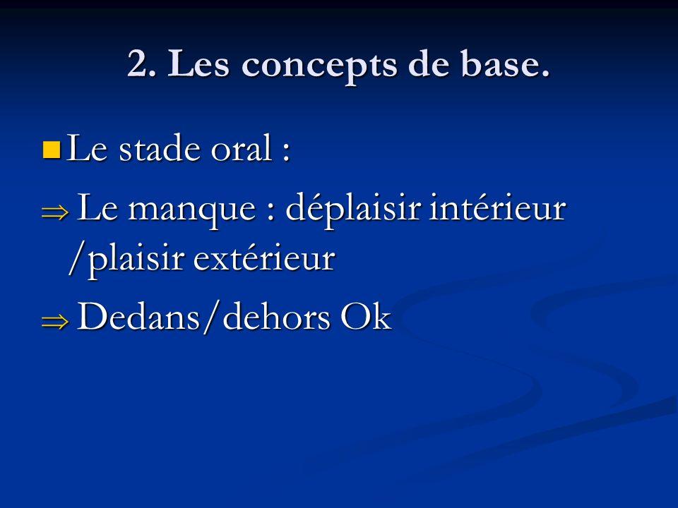 2. Les concepts de base. Le stade oral : Le manque : déplaisir intérieur /plaisir extérieur.