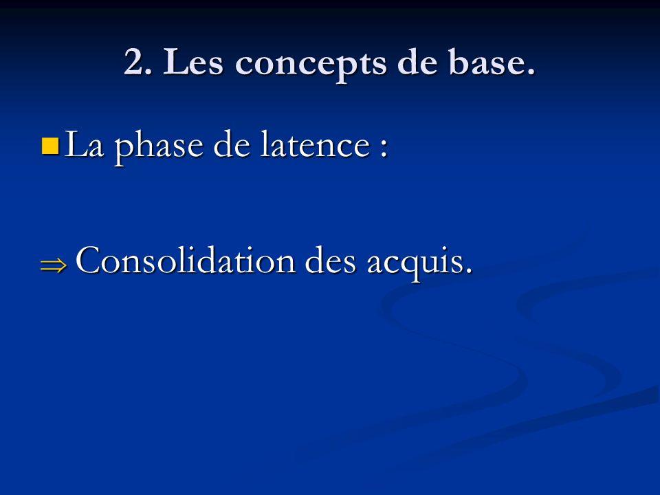 2. Les concepts de base. La phase de latence : Consolidation des acquis.