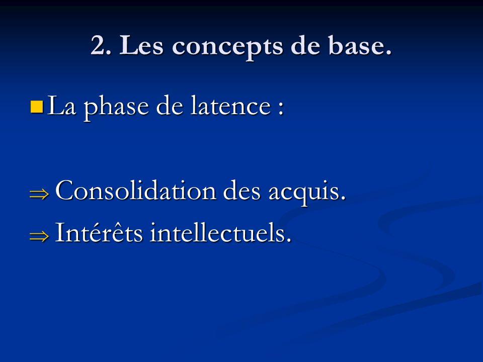 2. Les concepts de base. La phase de latence : Consolidation des acquis. Intérêts intellectuels.