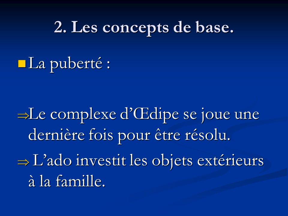 2. Les concepts de base. La puberté : Le complexe d'Œdipe se joue une dernière fois pour être résolu.