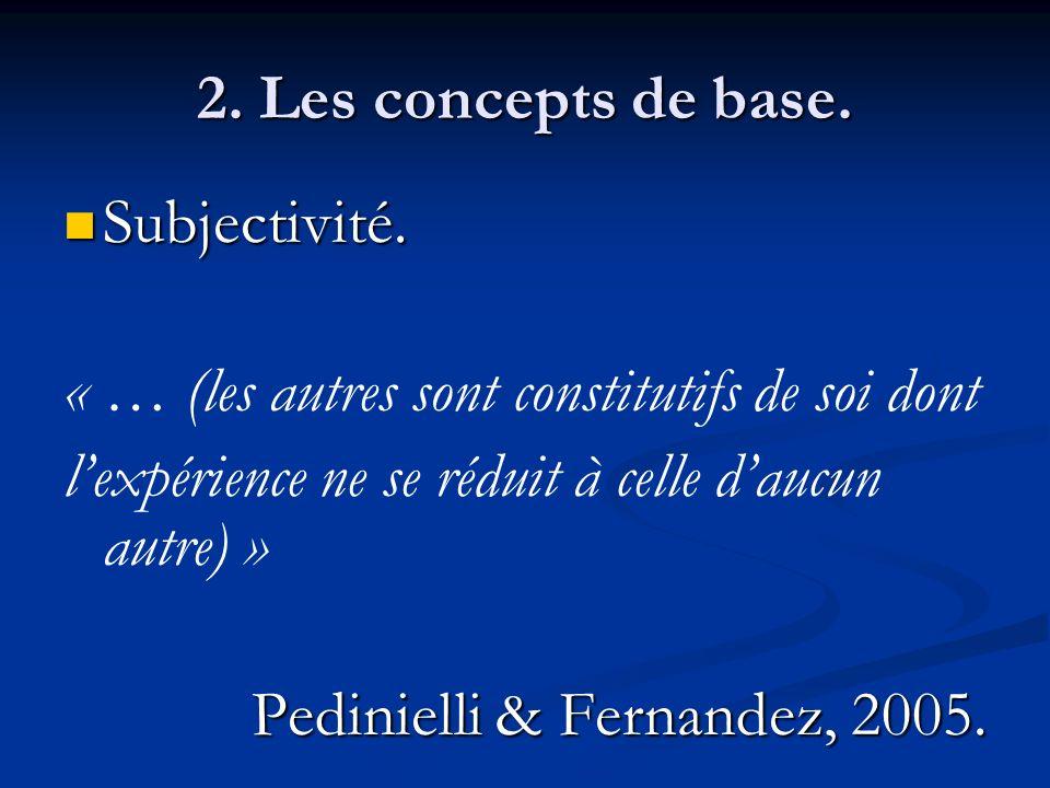 2. Les concepts de base. Subjectivité. « … (les autres sont constitutifs de soi dont. l'expérience ne se réduit à celle d'aucun autre) »