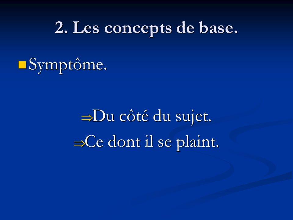 2. Les concepts de base. Symptôme. Du côté du sujet. Ce dont il se plaint.