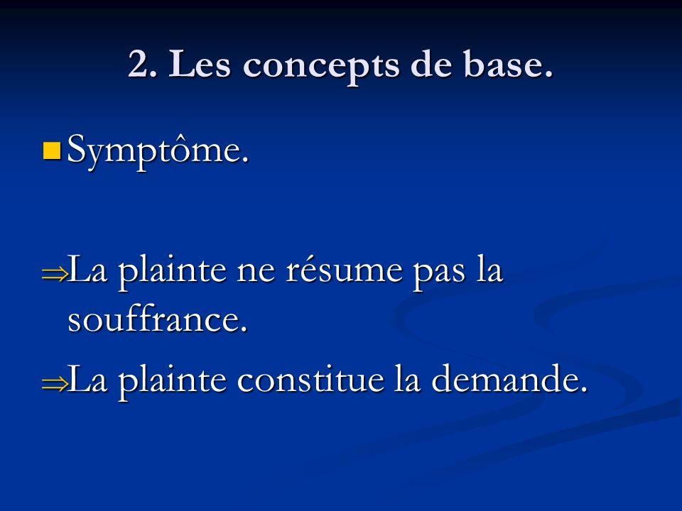 2. Les concepts de base. Symptôme. La plainte ne résume pas la souffrance.