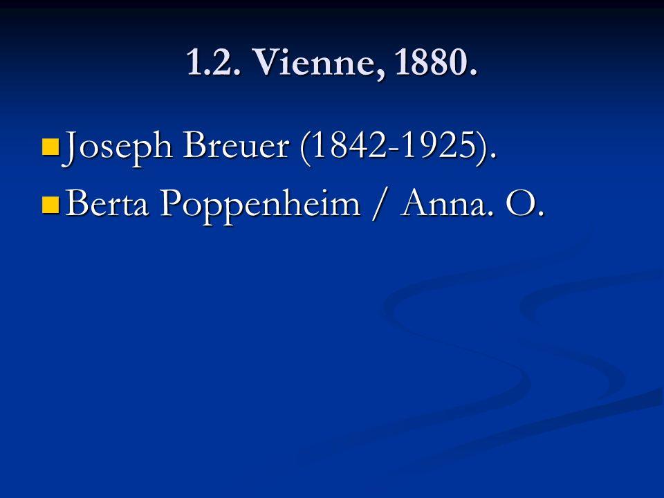 1.2. Vienne, 1880. Joseph Breuer (1842-1925). Berta Poppenheim / Anna. O.