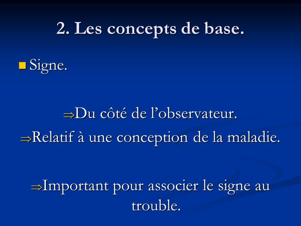 2. Les concepts de base. Signe. Du côté de l'observateur.