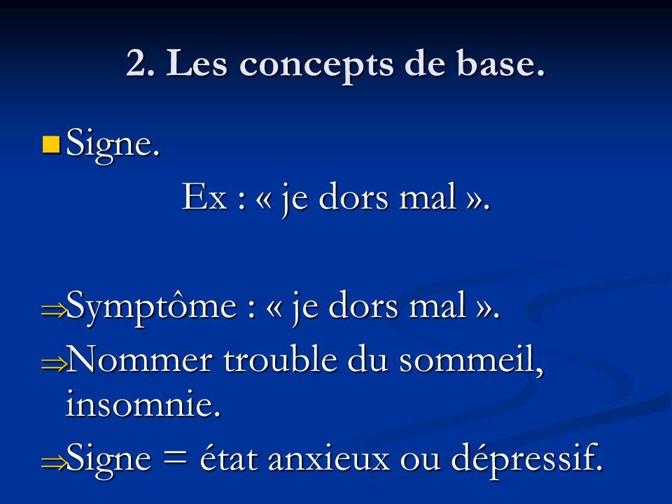 2. Les concepts de base. Signe. Ex : « je dors mal ». Symptôme : « je dors mal ». Nommer trouble du sommeil, insomnie.