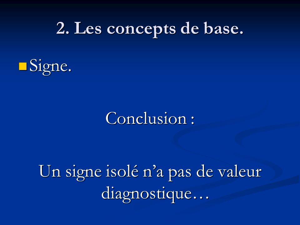 Un signe isolé n'a pas de valeur diagnostique…