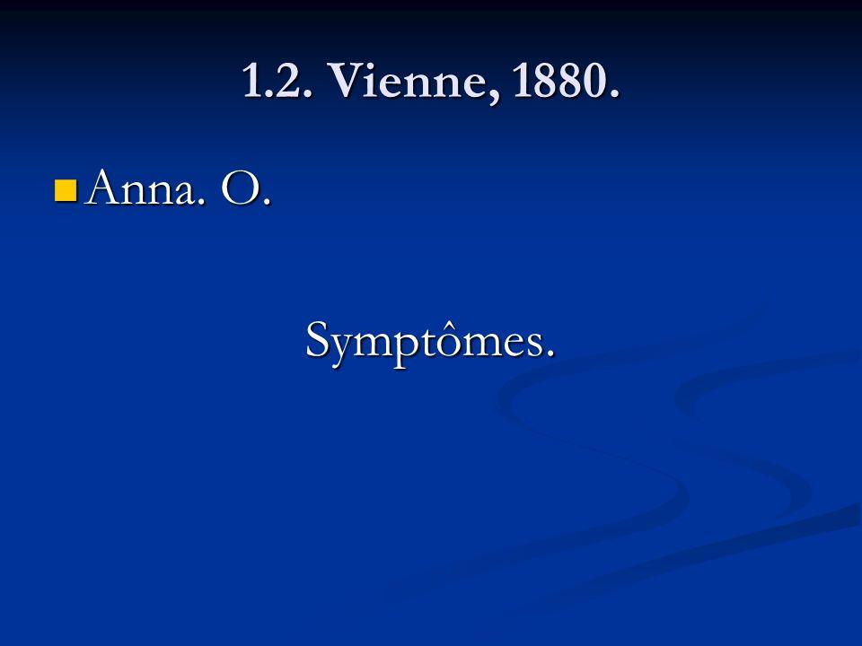 1.2. Vienne, 1880. Anna. O. Symptômes.