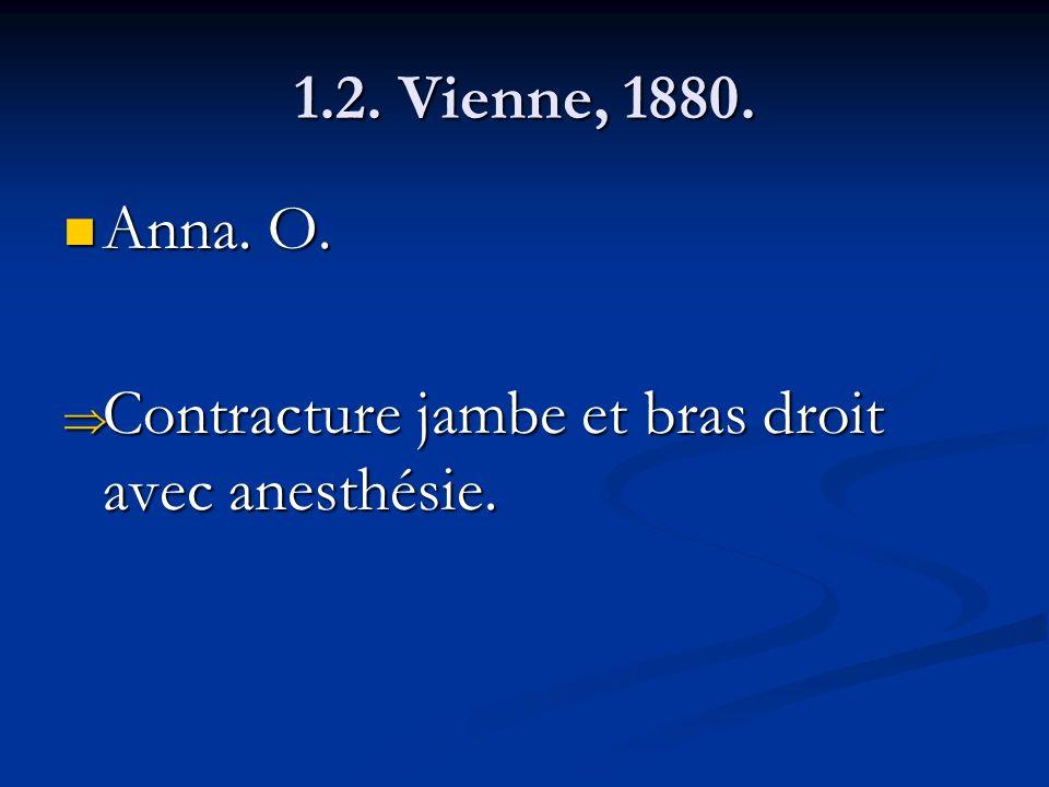 1.2. Vienne, 1880. Anna. O. Contracture jambe et bras droit avec anesthésie.