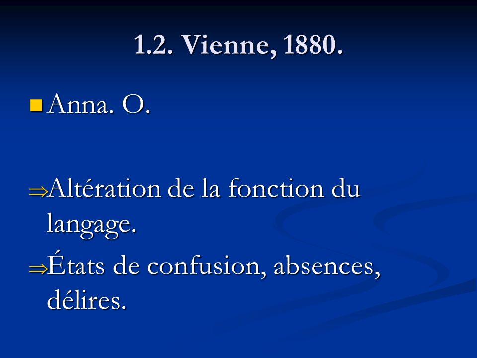 1.2. Vienne, 1880. Anna. O. Altération de la fonction du langage.