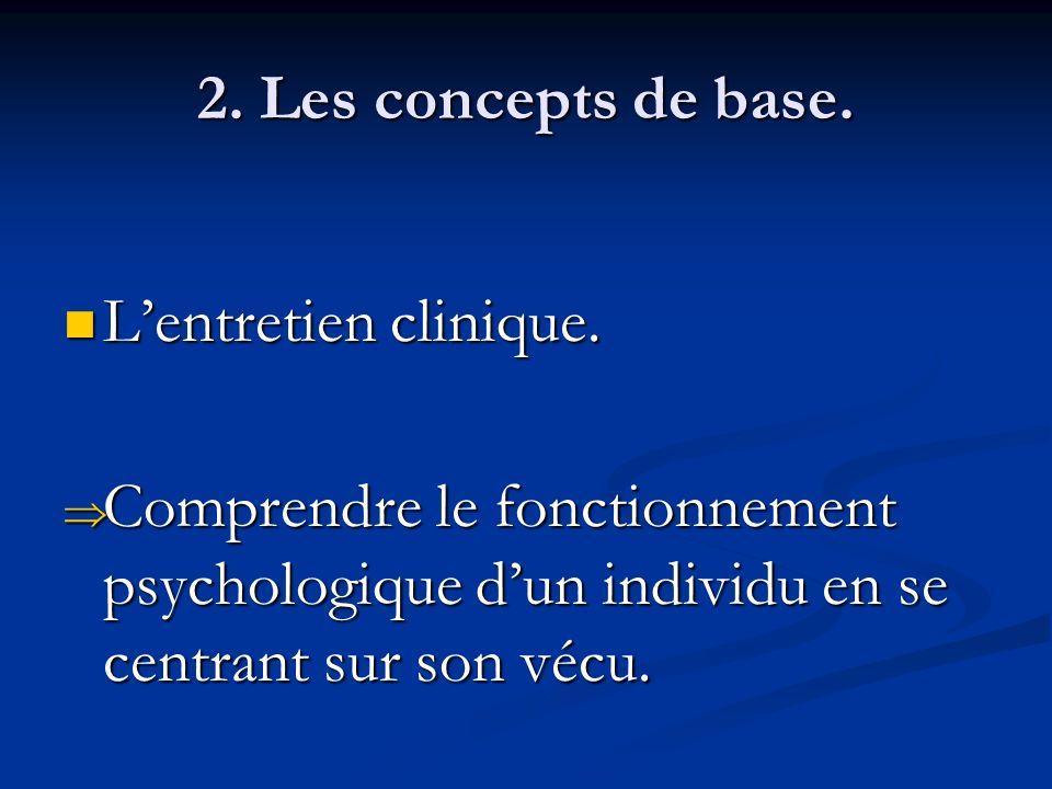 2. Les concepts de base. L'entretien clinique.