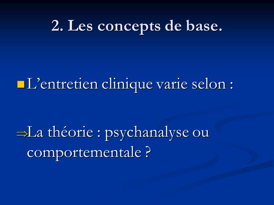 2. Les concepts de base.