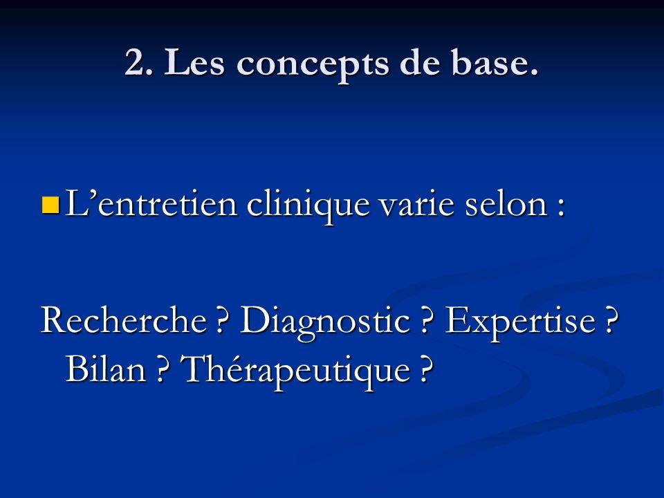 2. Les concepts de base. L'entretien clinique varie selon : Recherche .