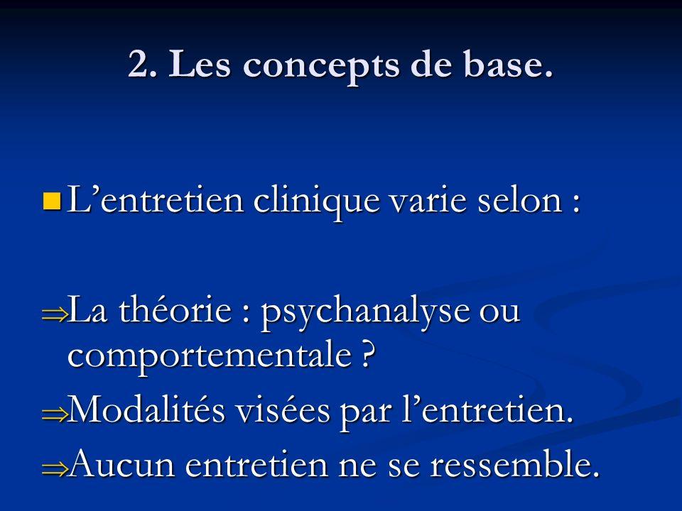 2. Les concepts de base. L'entretien clinique varie selon : La théorie : psychanalyse ou comportementale