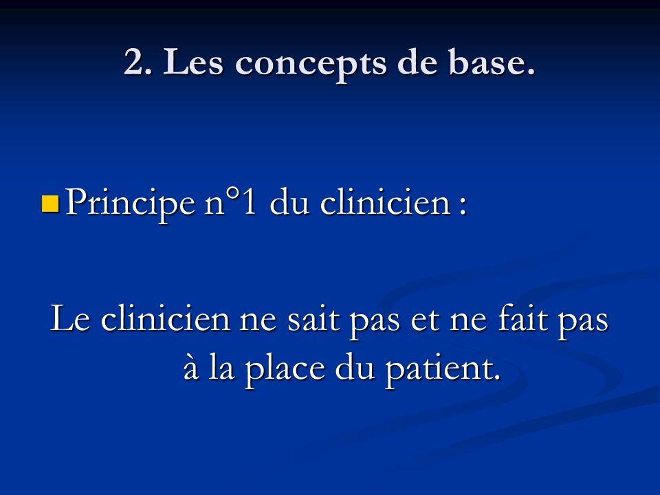 Le clinicien ne sait pas et ne fait pas à la place du patient.
