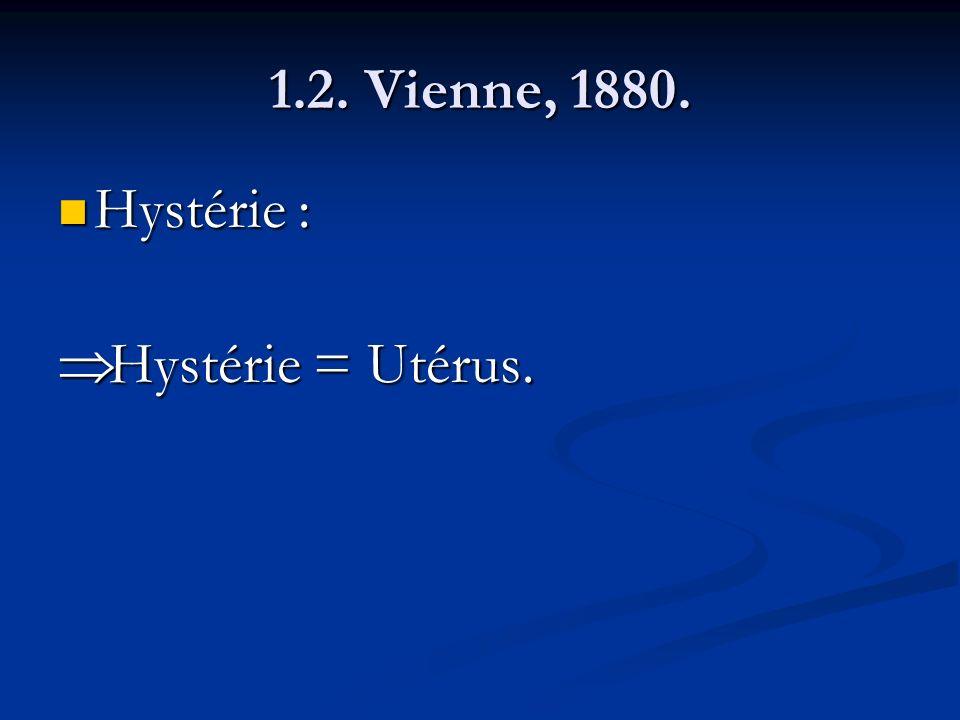 1.2. Vienne, 1880. Hystérie : Hystérie = Utérus.