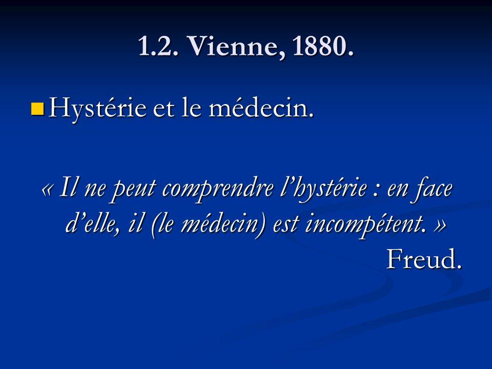 1.2. Vienne, 1880. Hystérie et le médecin. « Il ne peut comprendre l'hystérie : en face d'elle, il (le médecin) est incompétent. »