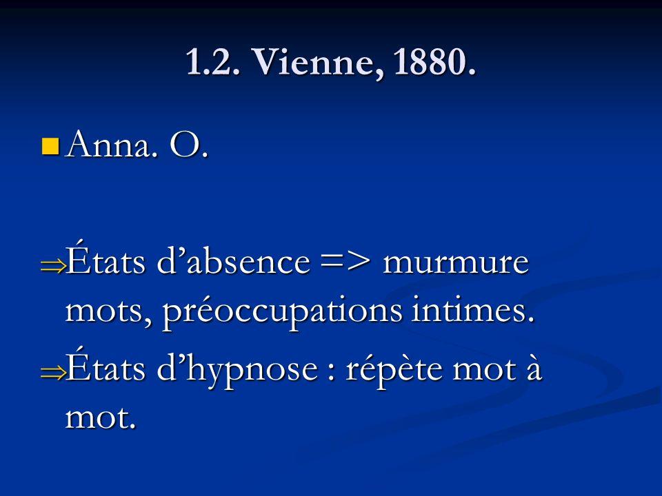 1.2. Vienne, 1880. Anna. O. États d'absence => murmure mots, préoccupations intimes.