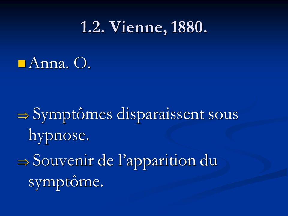 1.2. Vienne, 1880. Anna. O. Symptômes disparaissent sous hypnose.