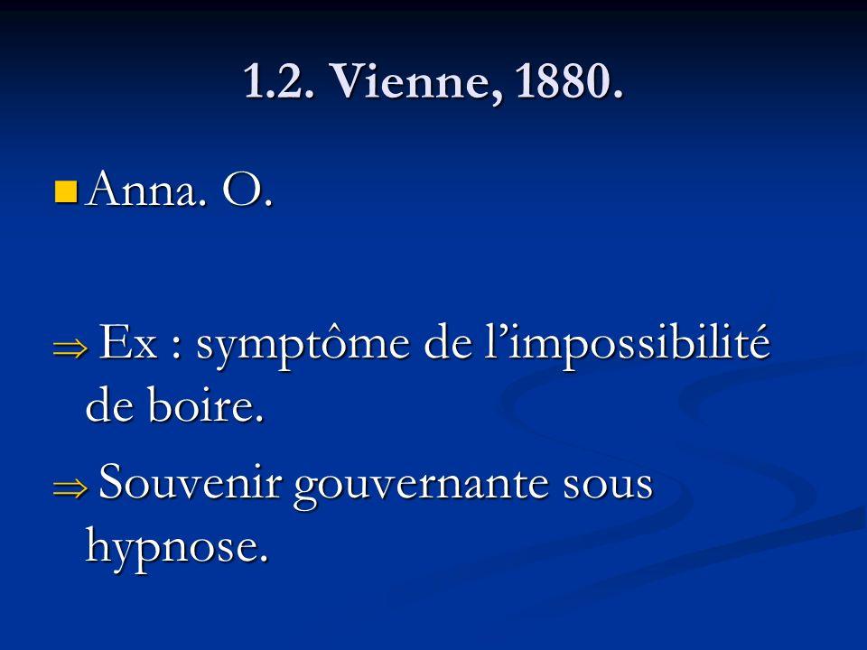 1.2. Vienne, 1880. Anna. O. Ex : symptôme de l'impossibilité de boire.