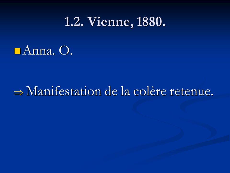 1.2. Vienne, 1880. Anna. O. Manifestation de la colère retenue.