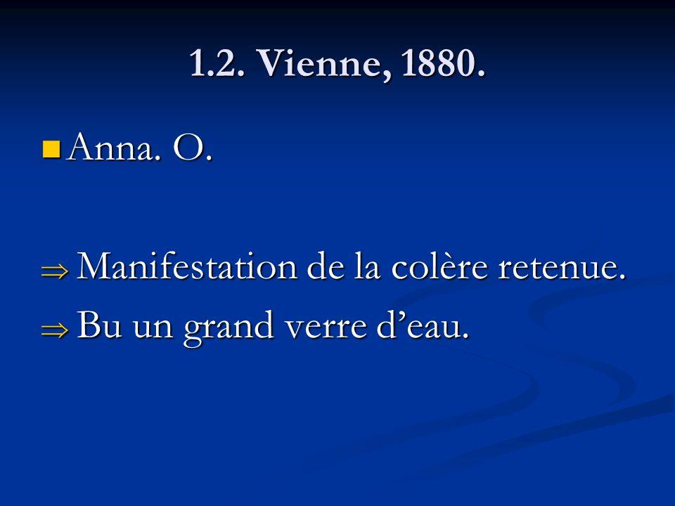 1.2. Vienne, 1880. Anna. O. Manifestation de la colère retenue. Bu un grand verre d'eau.