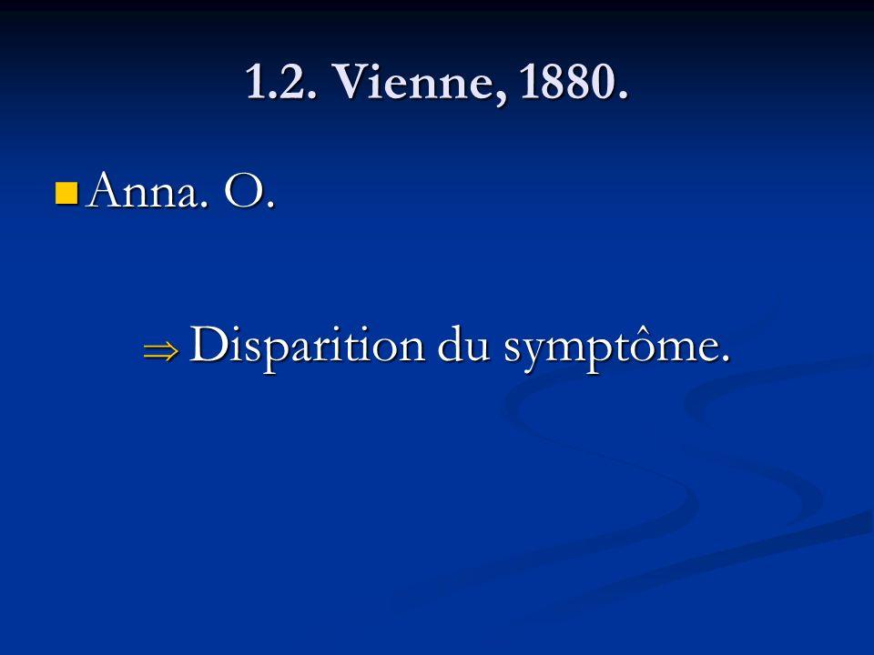 Disparition du symptôme.