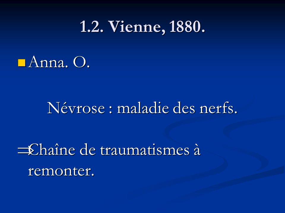 Névrose : maladie des nerfs.