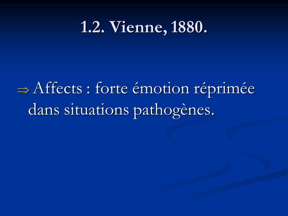 1.2. Vienne, 1880. Affects : forte émotion réprimée dans situations pathogènes.