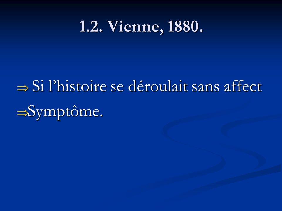 1.2. Vienne, 1880. Si l'histoire se déroulait sans affect Symptôme.