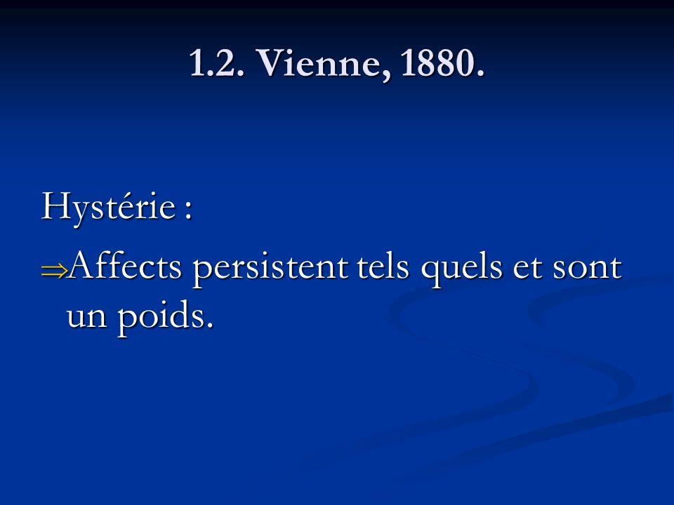 1.2. Vienne, 1880. Hystérie : Affects persistent tels quels et sont un poids.