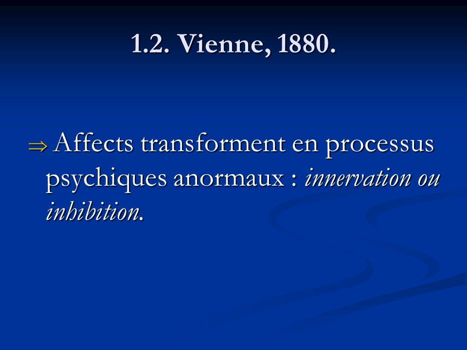1.2. Vienne, 1880.
