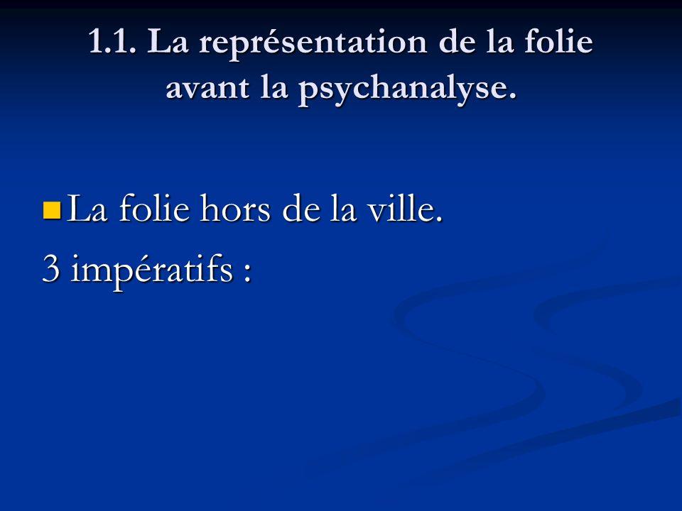 1.1. La représentation de la folie avant la psychanalyse.