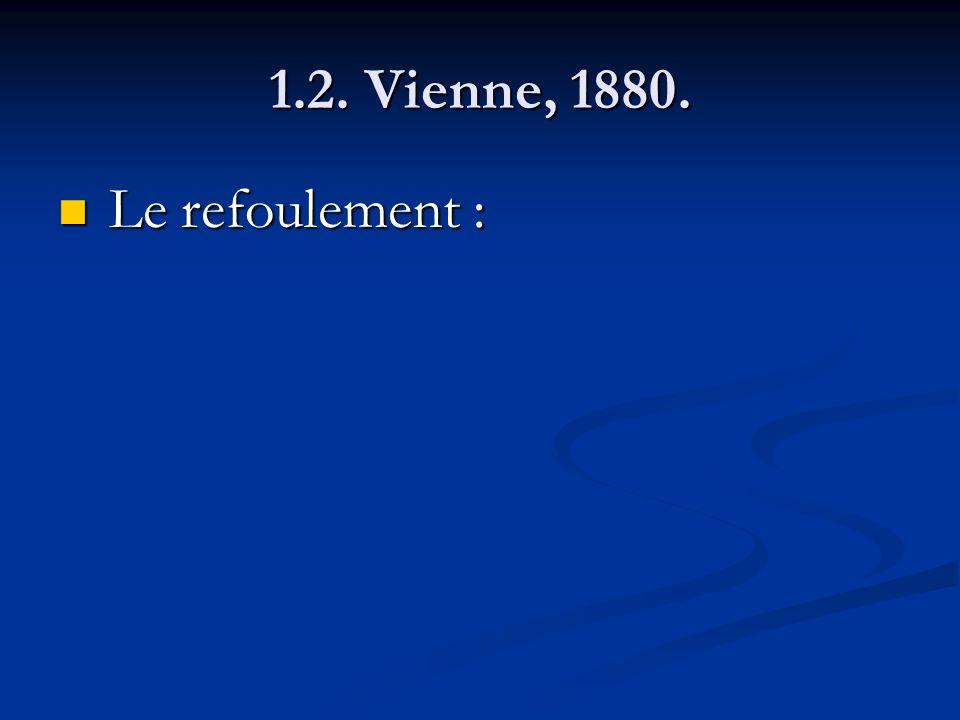 1.2. Vienne, 1880. Le refoulement :