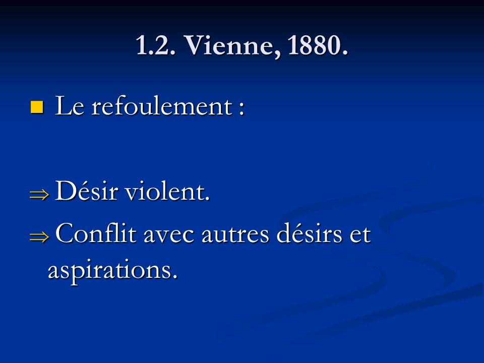 1.2. Vienne, 1880. Le refoulement : Désir violent. Conflit avec autres désirs et aspirations.