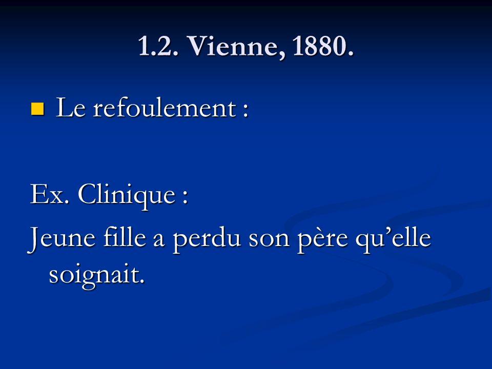 1.2. Vienne, 1880. Le refoulement : Ex. Clinique : Jeune fille a perdu son père qu'elle soignait.