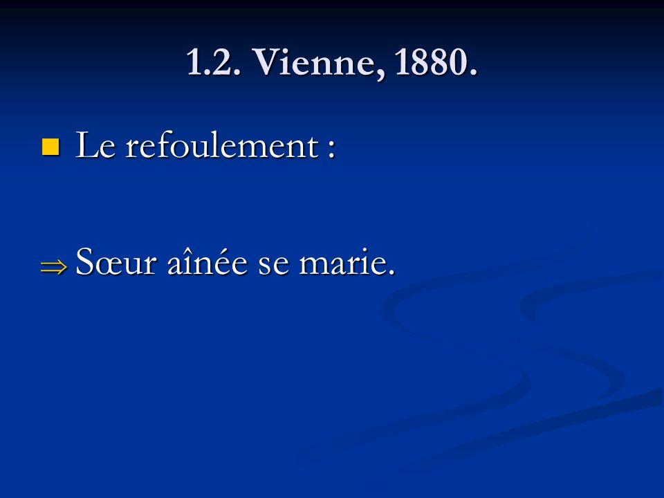 1.2. Vienne, 1880. Le refoulement : Sœur aînée se marie.