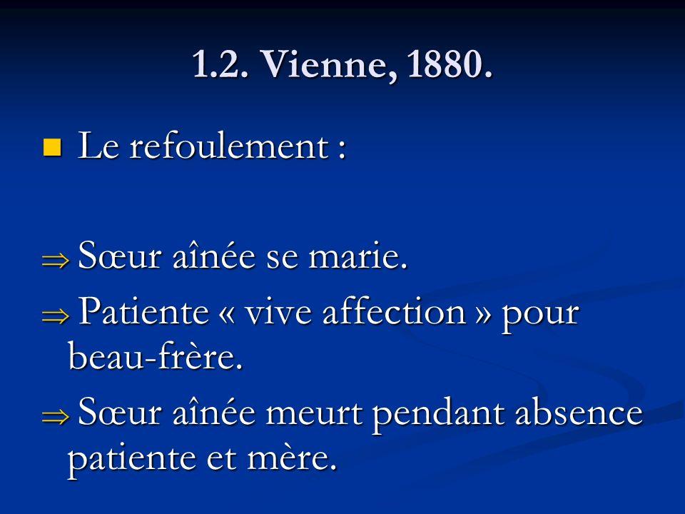 1.2. Vienne, 1880. Le refoulement : Sœur aînée se marie. Patiente « vive affection » pour beau-frère.