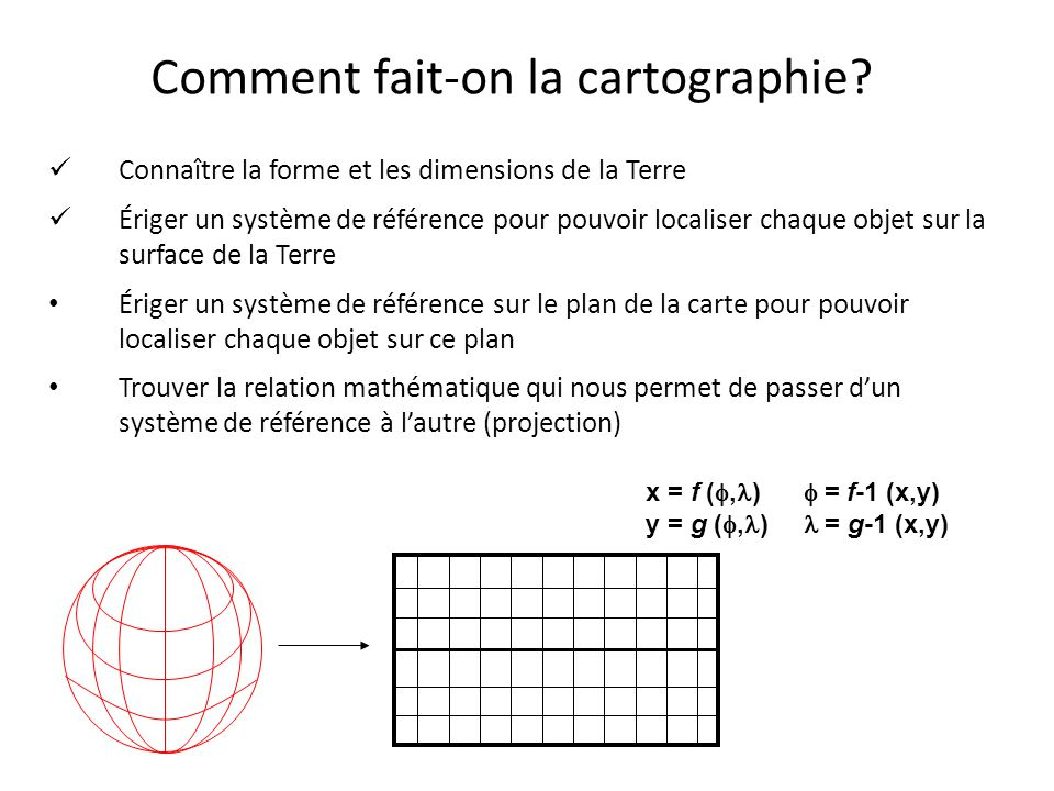 Comment fait-on la cartographie