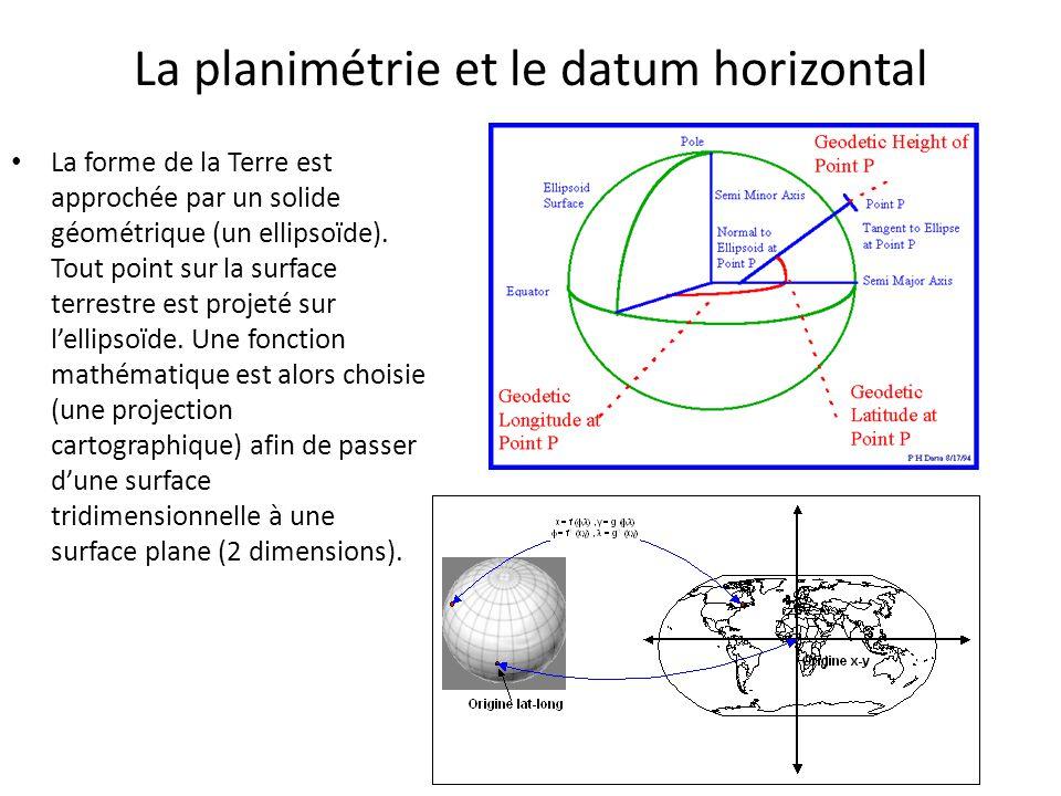 La planimétrie et le datum horizontal
