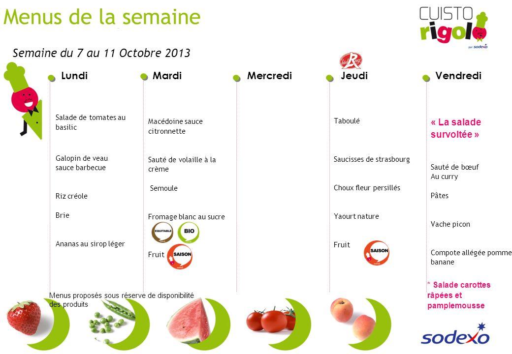 Semaine du 7 au 11 Octobre 2013 « La salade survoltée »