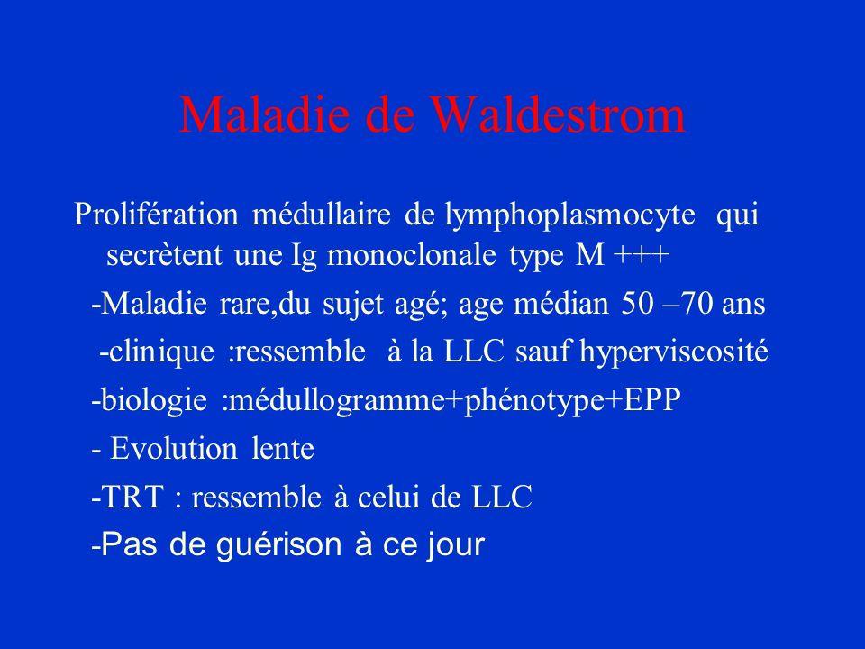 Maladie de WaldestromProlifération médullaire de lymphoplasmocyte qui secrètent une Ig monoclonale type M +++