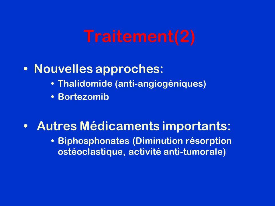 Traitement(2) Nouvelles approches: Autres Médicaments importants: