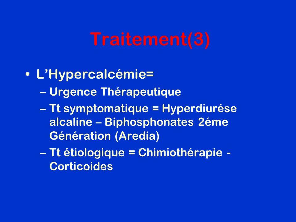 Traitement(3) L'Hypercalcémie= Urgence Thérapeutique