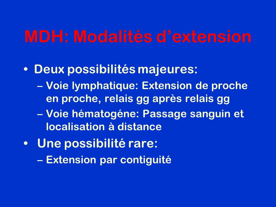 MDH: Modalités d'extension