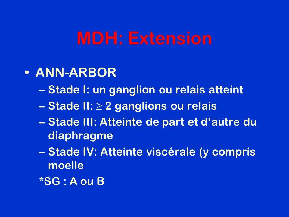 MDH: Extension ANN-ARBOR Stade I: un ganglion ou relais atteint