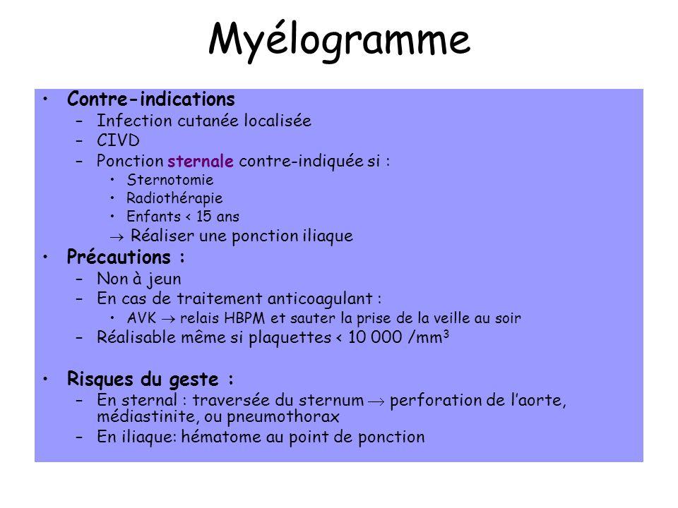 Myélogramme Contre-indications Précautions : Risques du geste :