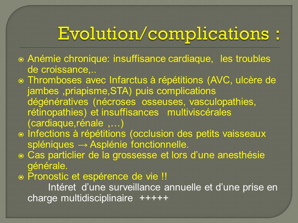 Evolution/complications :