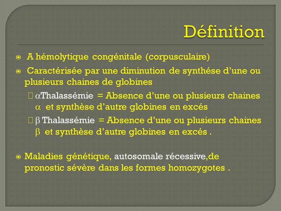 Définition A hémolytique congénitale (corpusculaire)